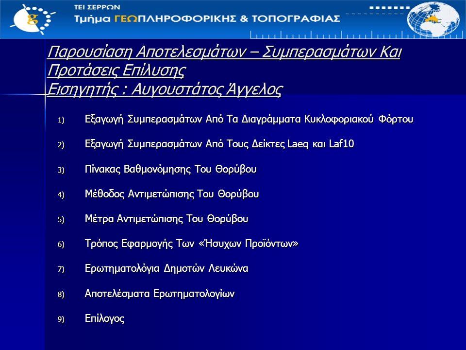 Παρουσίαση Αποτελεσμάτων – Συμπερασμάτων Και Προτάσεις Επίλυσης Εισηγητής : Αυγουστάτος Άγγελος 1) Εξαγωγή Συμπερασμάτων Από Τα Διαγράμματα Κυκλοφοριακού Φόρτου 2) Εξαγωγή Συμπερασμάτων Από Τους Δείκτες Laeq και Laf10 3) Πίνακας Βαθμονόμησης Του Θορύβου 4) Μέθοδος Αντιμετώπισης Του Θορύβου 5) Μέτρα Αντιμετώπισης Του Θορύβου 6) Τρόπος Εφαρμογής Των «Ήσυχων Προϊόντων» 7) Ερωτηματολόγια Δημοτών Λευκώνα 8) Αποτελέσματα Ερωτηματολογίων 9) Επίλογος