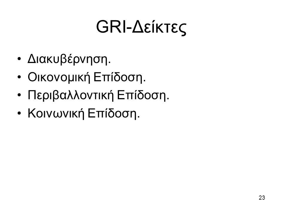 23 GRI-Δείκτες Διακυβέρνηση. Οικονομική Επίδοση. Περιβαλλοντική Επίδοση. Κοινωνική Επίδοση.