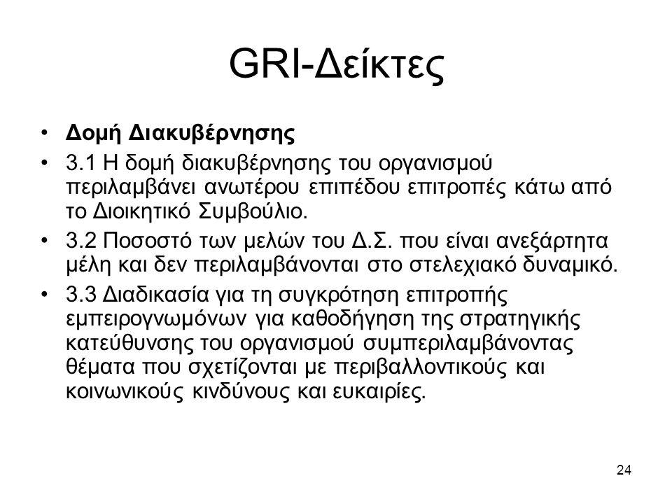 24 GRI-Δείκτες Δομή Διακυβέρνησης 3.1 Η δομή διακυβέρνησης του οργανισμού περιλαμβάνει ανωτέρου επιπέδου επιτροπές κάτω από το Διοικητικό Συμβούλιο. 3