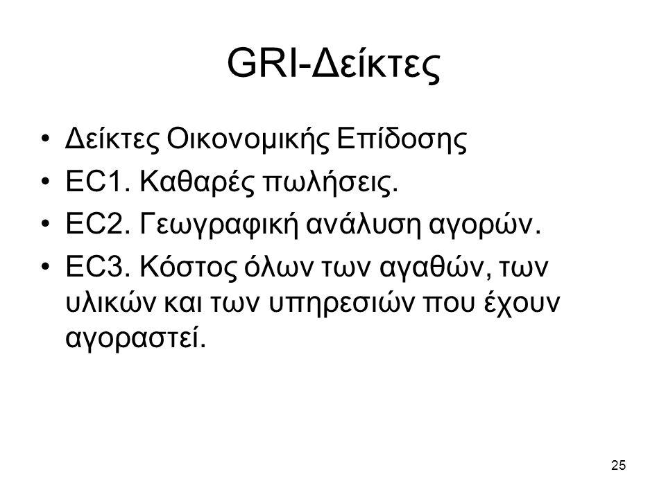 25 GRI-Δείκτες Δείκτες Οικονομικής Επίδοσης EC1. Καθαρές πωλήσεις. EC2. Γεωγραφική ανάλυση αγορών. EC3. Κόστος όλων των αγαθών, των υλικών και των υπη