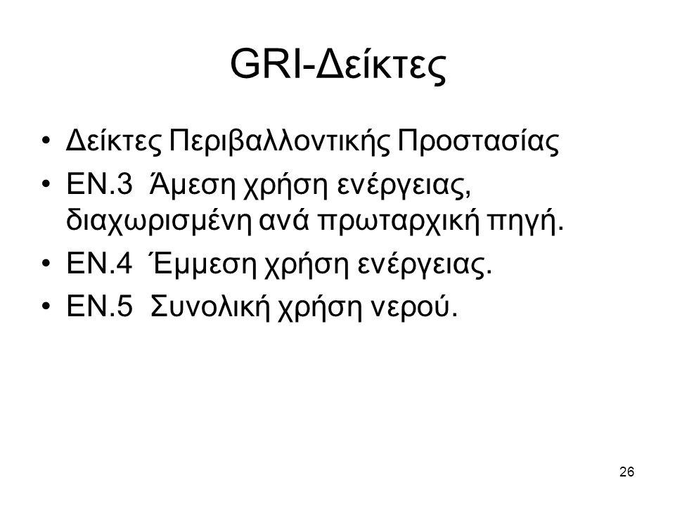 26 GRI-Δείκτες Δείκτες Περιβαλλοντικής Προστασίας EN.3 Άμεση χρήση ενέργειας, διαχωρισμένη ανά πρωταρχική πηγή. ΕΝ.4 Έμμεση χρήση ενέργειας. ΕΝ.5 Συνο