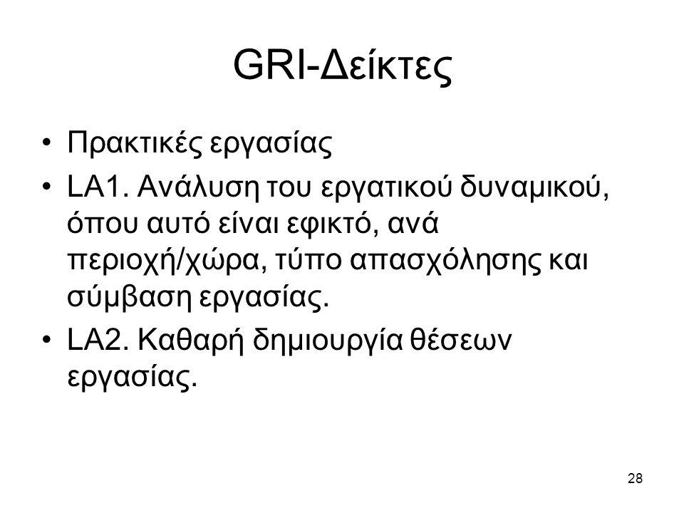 28 GRI-Δείκτες Πρακτικές εργασίας LA1. Ανάλυση του εργατικού δυναμικού, όπου αυτό είναι εφικτό, ανά περιοχή/χώρα, τύπο απασχόλησης και σύμβαση εργασία