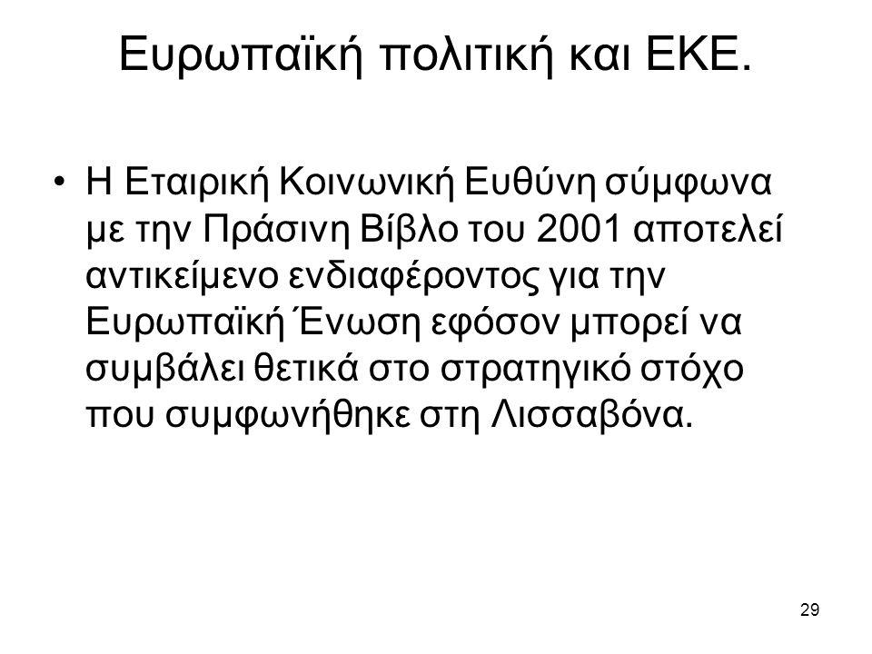 29 Ευρωπαϊκή πολιτική και ΕΚΕ.