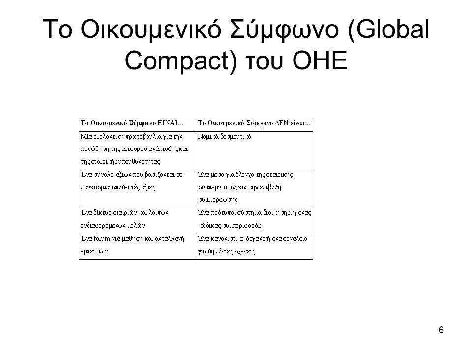 6 Το Οικουμενικό Σύμφωνο (Global Compact) του ΟΗΕ