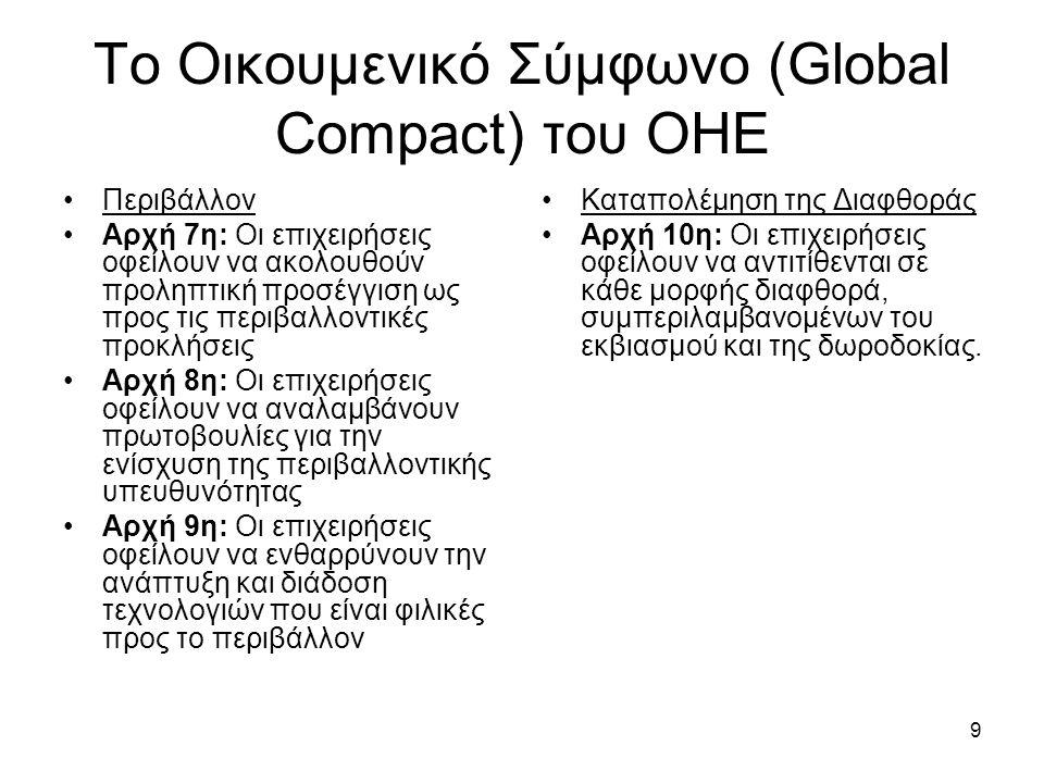 20 H Παγκόσμια Πρωτοβουλία για τους Απολογισμούς (GRI) Η Ανάλυση των κατευθυντήριων οδηγιών του GRI για τον Απολογισμό Βιώσιμης Ανάπτυξης ή Βιωσιμότητας ή Εταιρικής Κοινωνικής Ευθύνης ή Εταιρικής Υπευθυνότητας και Βιώσιμης Ανάπτυξης (με βάση την ορολογία στην βιβλιογραφία αλλά και στην εμπειρική προσέγγιση) προσφέρει σημαντικά συμπεράσματα και την εξέλιξη των κατευθυντήριων γραμμών με βάση τις ανάγκες των εμπλεκόμενων μερών αλλά και των επιχειρήσεων.