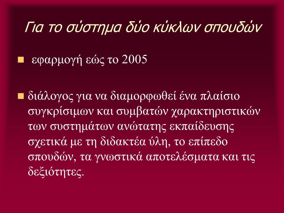Για το σύστημα δύο κύκλων σπουδών εφαρμογή εώς το 2005 διάλογος για να διαμορφωθεί ένα πλαίσιο συγκρίσιμων και συμβατών χαρακτηριστικών των συστημάτων
