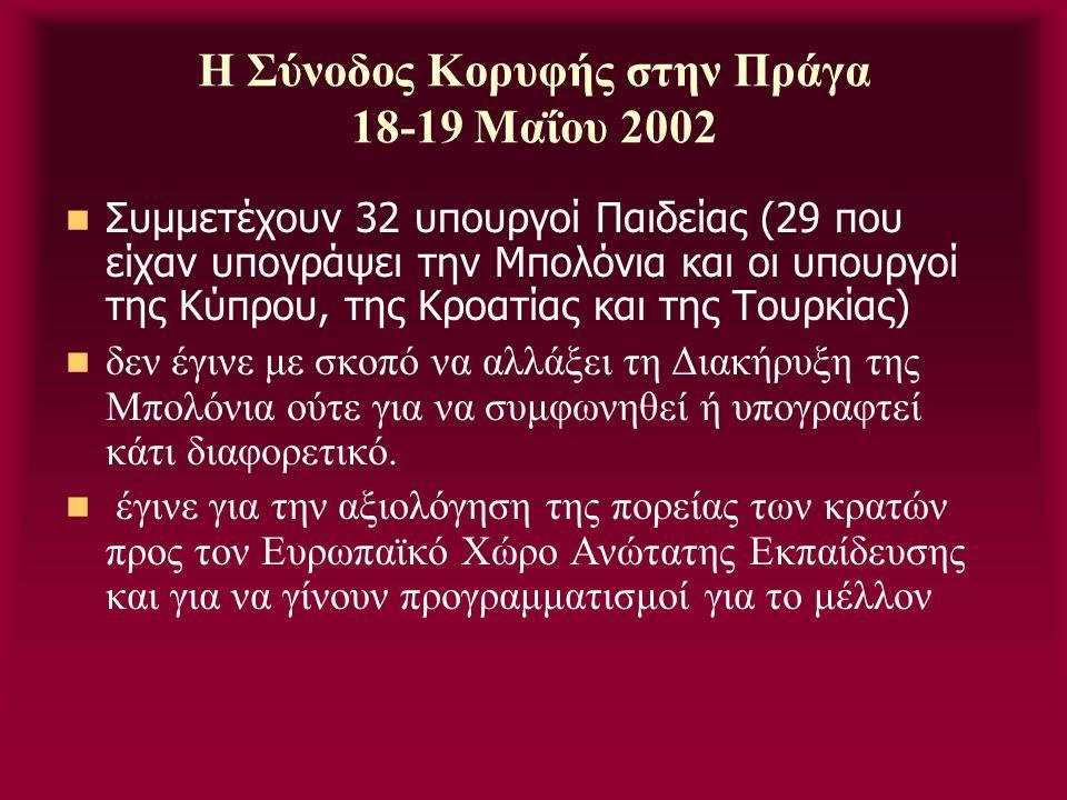 Η Σύνοδος Κορυφής στην Πράγα 18-19 Μαΐου 2002 Συμμετέχουν 32 υπουργοί Παιδείας (29 που είχαν υπογράψει την Μπολόνια και οι υπουργοί της Κύπρου, της Κρ