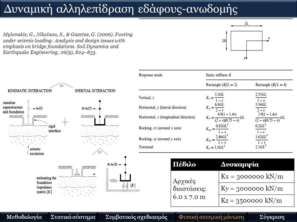 Mylonakis, G., Nikolaou, S., & Gazetas, G. (2006). Footings under seismic loading: Analysis and design issues with emphasis on bridge foundations. Soi