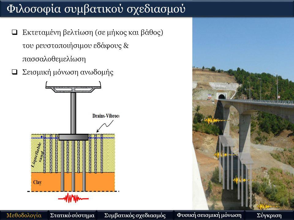Συμβατικός σχεδιασμός Ομάδα πασσάλων: 135m Ø100 Κεφαλόδεσμος 7 x 7 x 1.5 m Οπλισμός: 23656.50 kg Χαλικοπάσσαλοι 542.16 m Φυσική σεισμική μόνωση Πέδιλο: 9 x 10.5 x 1.5 m Οπλισμός: 17010.00 kg Χαλικοπάσ- σαλοι 186.71 m Φυσική σεισμική μόνωση Κόστος € Θεμελίωση22396.50 Οπλισμός17860.50 Χαλικοπάσσαλοι10829.18 Σύνολο51086.18 Συμβατικός σχεδιασμός Κόστος € Θεμελίωση22950+11613 Οπλισμός24839.33 Χαλικοπάσσαλοι31458.78 Σύνολο90862.11 Στατικό σύστημα Μεθοδολογία Συμβατικός σχεδιασμός Φυσική σεισμική μόνωση Σύγκριση Οικονομοτεχνική σύγκριση