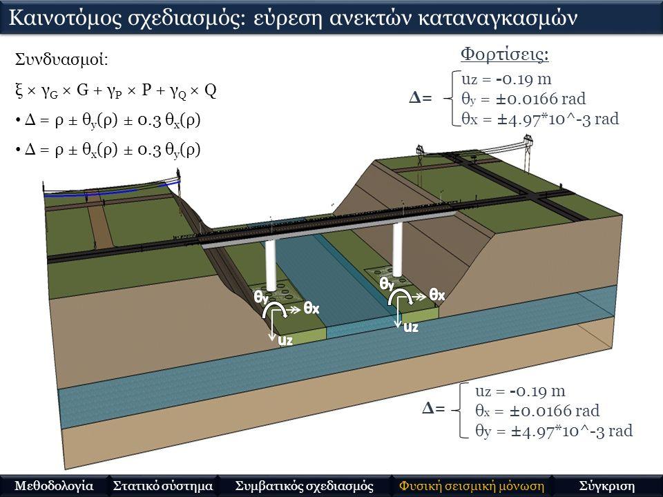 Πλάτοςb =500mm Μήκοςl = 600mm Πάχος εσωτερικών ελαστικών στρώσεων 11mm Αριθμός εσωτερικών ελαστικών στρώσεων 10 Ενεργό πάχος ελαστικών110mm  Εφέδρανα: Πέδιλο: 9.0 x 10.5 m Μεσόβαθρο: D=2.0m 187 Φ25 (2.92%) 3x3 Ομάδα πασσάλων: D=1.0m, L=15.00m, s=2.0m Κεφαλόδεσμος: 7.0×7.0×1.5m Μεσόβαθρο: D=2.0m 176 Φ25 (2.75%)  Σεισμικοί συνδυασμοί: G + 0.2Q ± Ex ± 0.30Ey ± 0.30Ez G + 0.2Q ± 0.30Ex ± Ey ± 0.30Ez G + 0.2Q ± 0.30Ex ± 0.30Ey ± Ez Διαστασιολόγηση ανωδομής με την καινοτόμο μέθοδο