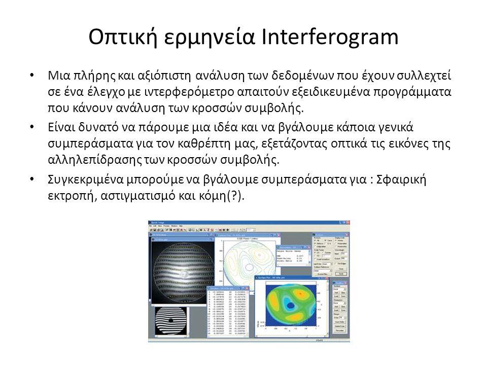 Οπτική ερμηνεία Interferogram Μια πλήρης και αξιόπιστη ανάλυση των δεδομένων που έχουν συλλεχτεί σε ένα έλεγχο με ιντερφερόμετρο απαιτούν εξειδικευμένα προγράμματα που κάνουν ανάλυση των κροσσών συμβολής.
