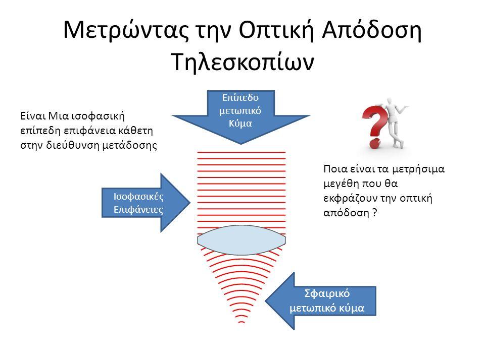 Μετρώντας την Οπτική Απόδοση Τηλεσκοπίων Ισοφασικές Επιφάνειες Επίπεδο μετωπικό Κύμα Σφαιρικό μετωπικό κύμα Ποια είναι τα μετρήσιμα μεγέθη που θα εκφράζουν την οπτική απόδοση .