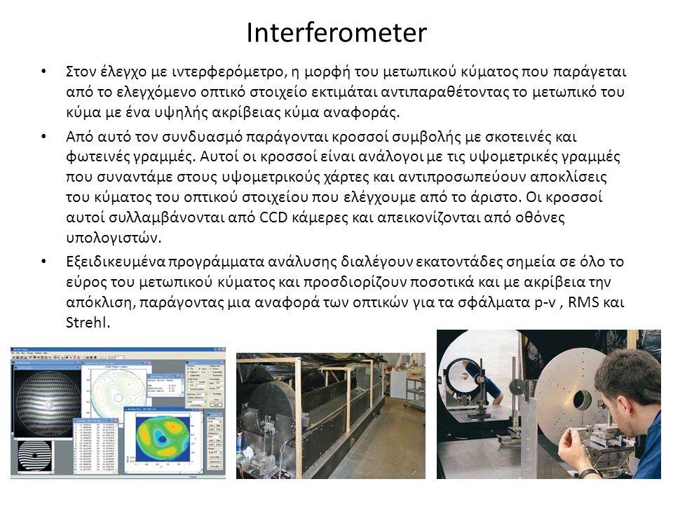 Interferometer Στον έλεγχο με ιντερφερόμετρο, η μορφή του μετωπικού κύματος που παράγεται από το ελεγχόμενο οπτικό στοιχείο εκτιμάται αντιπαραθέτοντας το μετωπικό του κύμα με ένα υψηλής ακρίβειας κύμα αναφοράς.