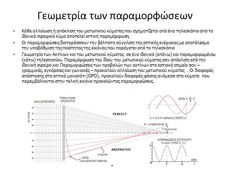 Γεωμετρία των παραμορφώσεων Κάθε αλλοίωση ή απόκλιση του μετωπικού κύματος που σχηματίζεται από ένα τηλεσκόπιο από το ιδανικό σφαιρικό κύμα αποτελεί οπτική παραμόρφωση.