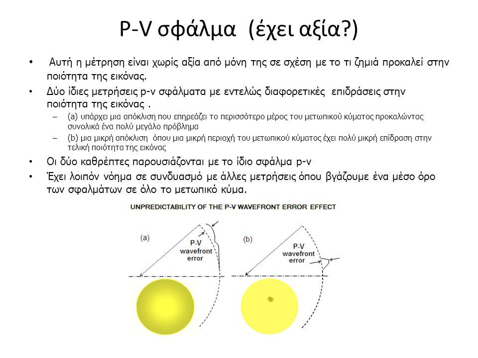 P-V σφάλμα (έχει αξία ) Αυτή η μέτρηση είναι χωρίς αξία από μόνη της σε σχέση με το τι ζημιά προκαλεί στην ποιότητα της εικόνας.