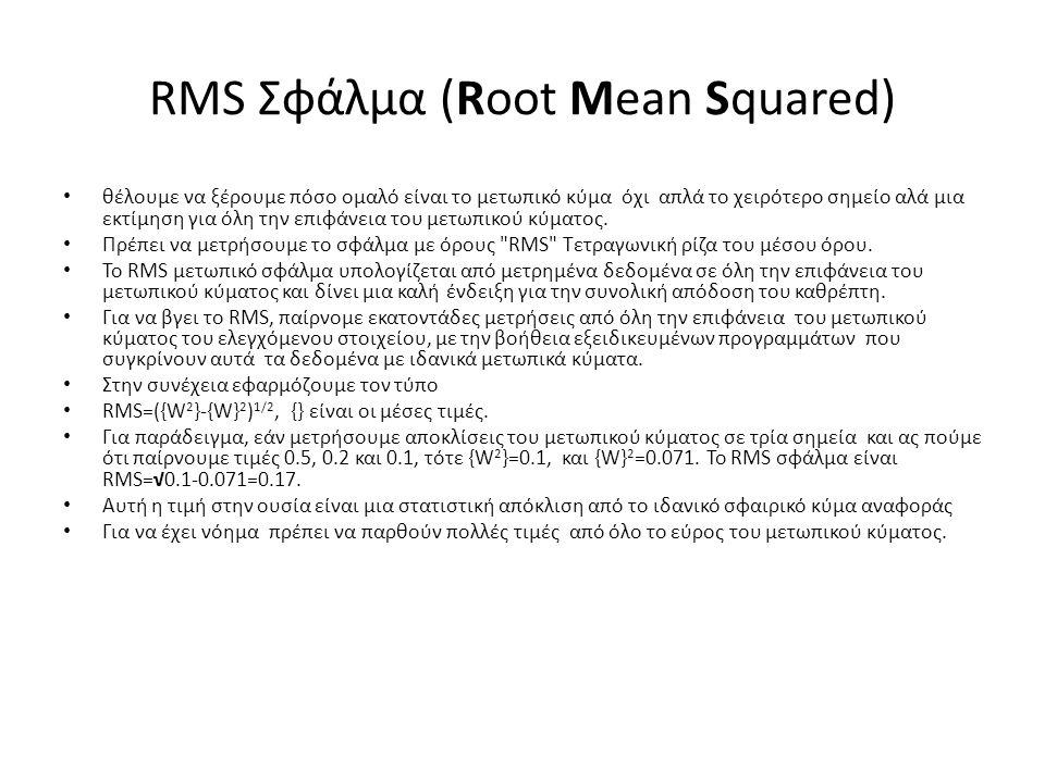 RMS Σφάλμα (Root Mean Squared) θέλουμε να ξέρουμε πόσο ομαλό είναι το μετωπικό κύμα όχι απλά το χειρότερο σημείο αλά μια εκτίμηση για όλη την επιφάνεια του μετωπικού κύματος.