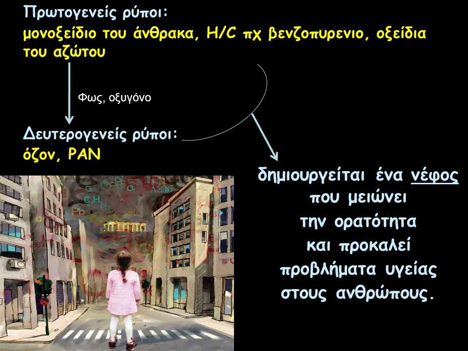 Πρωτογενείς ρύποι: μονοξείδιο του άνθρακα, H/C πχ βενζοπυρενιο, οξείδια του αζώτου Δευτερογενείς ρύποι: όζον, PAN δημιουργείται ένα νέφος που μειώνει την ορατότητα και προκαλεί προβλήματα υγείας στους ανθρώπους.