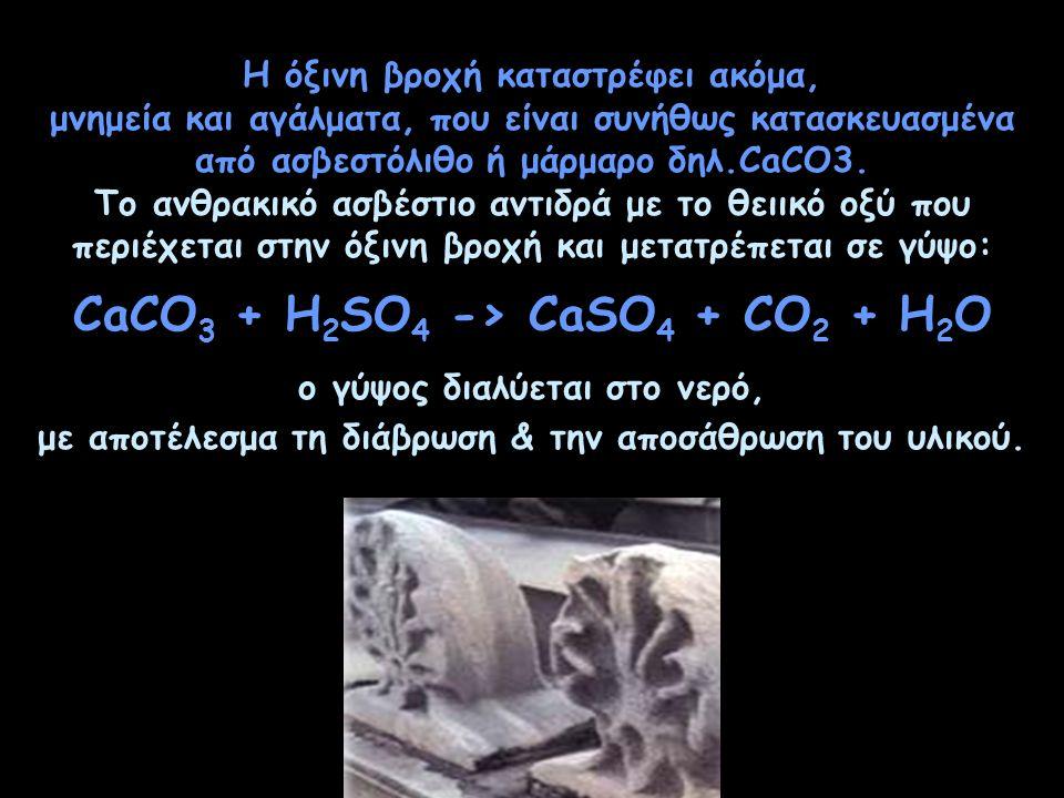 Η όξινη βροχή καταστρέφει ακόμα, μνημεία και αγάλματα, που είναι συνήθως κατασκευασμένα από ασβεστόλιθο ή μάρμαρο δηλ.CaCΟ3.