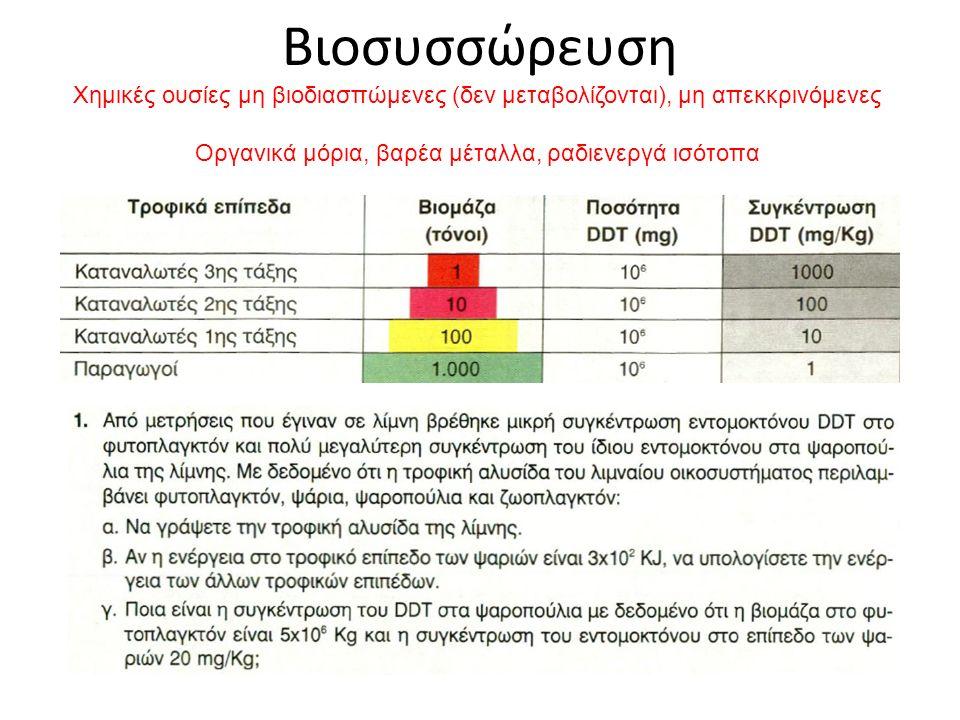 Χημικές ουσίες μη βιοδιασπώμενες (δεν μεταβολίζονται), μη απεκκρινόμενες Οργανικά μόρια, βαρέα μέταλλα, ραδιενεργά ισότοπα