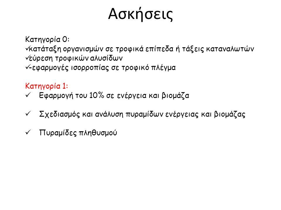Ασκήσεις Κατηγορία 0: κατάταξη οργανισμών σε τροφικά επίπεδα ή τάξεις καταναλωτών εύρεση τροφικών αλυσίδων -εφαρμογές ισορροπίας σε τροφικό πλέγμα Κατηγορία 1: Εφαρμογή του 10% σε ενέργεια και βιομάζα Σχεδιασμός και ανάλυση πυραμίδων ενέργειας και βιομάζας Πυραμίδες πληθυσμού