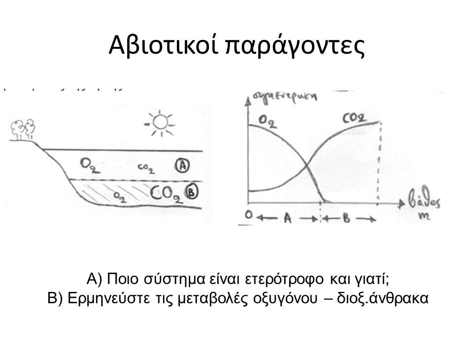 Αβιοτικοί παράγοντες Α) Ποιο σύστημα είναι ετερότροφο και γιατί; Β) Ερμηνεύστε τις μεταβολές οξυγόνου – διοξ.άνθρακα
