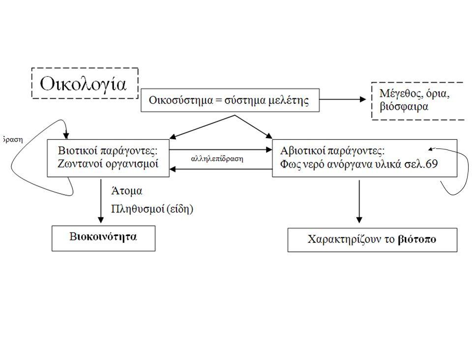 METHYLMERCURY IN FLOATING PERIPHYTON ALL CYCLES, 1995 & 1996 (USEPA – Stober et al.