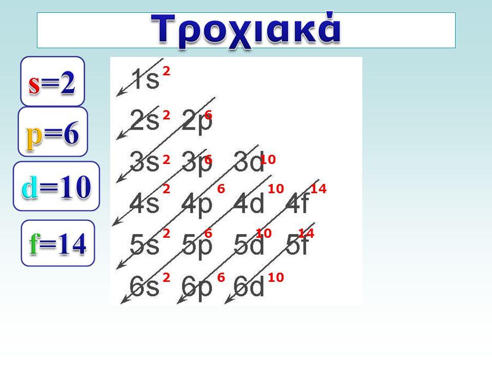 2 2 6 2 6 10 2 6 10 14 2 6 10