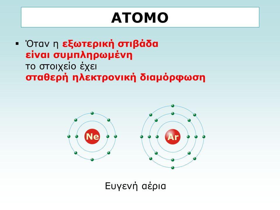 Όταν η εξωτερική στιβάδα είναι συμπληρωμένη το στοιχείο έχει σταθερή ηλεκτρονική διαμόρφωση Ευγενή αέρια