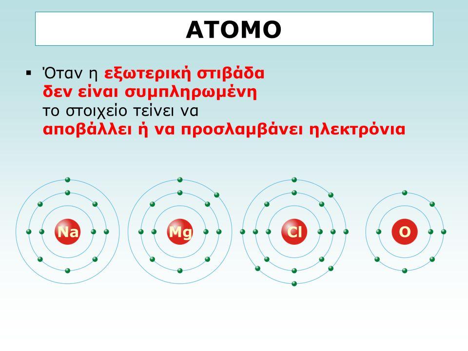 ΑΤΟΜΟ  Όταν η εξωτερική στιβάδα δεν είναι συμπληρωμένη το στοιχείο τείνει να αποβάλλει ή να προσλαμβάνει ηλεκτρόνια