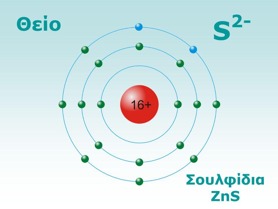 Θείο S2-S2- Σουλφίδια ZnS