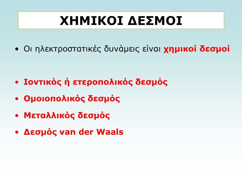 Οι ηλεκτροστατικές δυνάμεις είναι χημικοί δεσμοί Ιοντικός ή ετεροπολικός δεσμός Ομοιοπολικός δεσμός Μεταλλικός δεσμός Δεσμός van der Waals