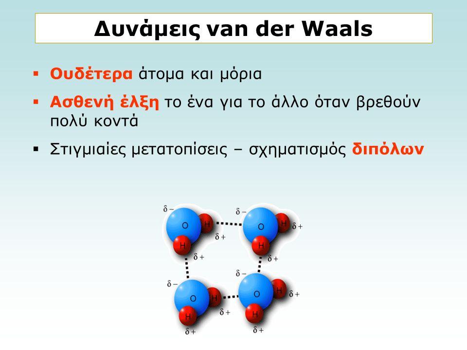Δυνάμεις van der Waals  Ουδέτερα άτομα και μόρια  Ασθενή έλξη το ένα για το άλλο όταν βρεθούν πολύ κοντά  Στιγμιαίες μετατοπίσεις – σχηματισμός διπόλων