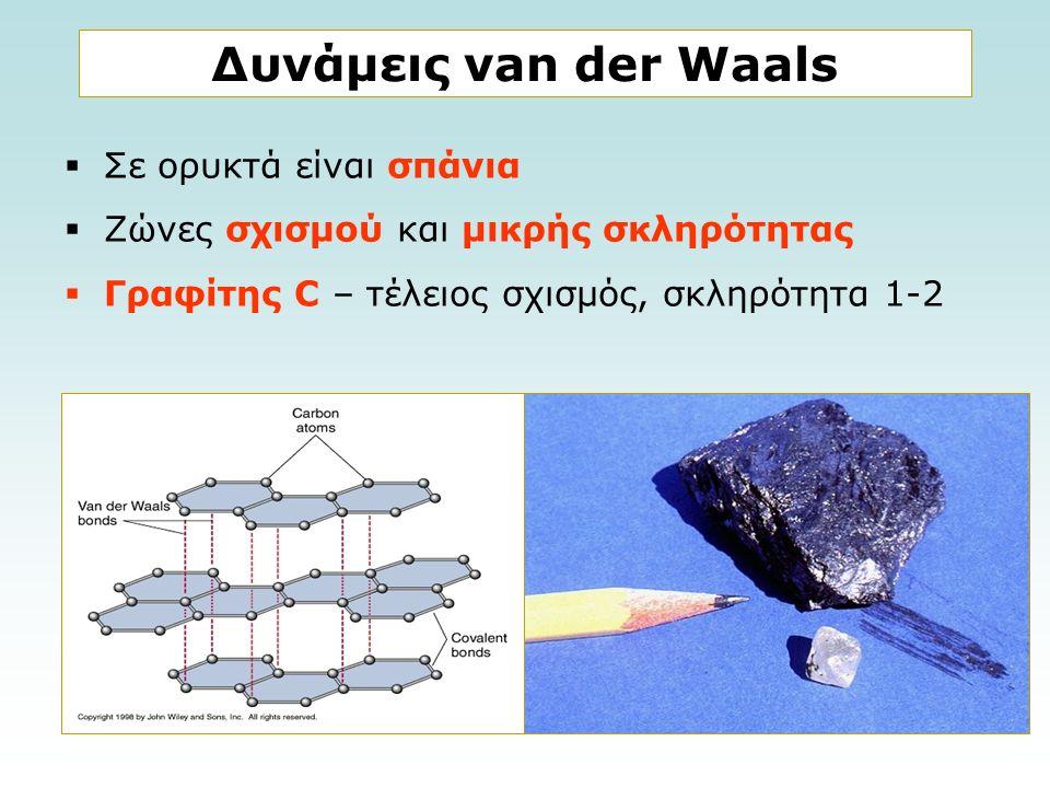 Δυνάμεις van der Waals  Σε ορυκτά είναι σπάνια  Ζώνες σχισμού και μικρής σκληρότητας  Γραφίτης C – τέλειος σχισμός, σκληρότητα 1-2