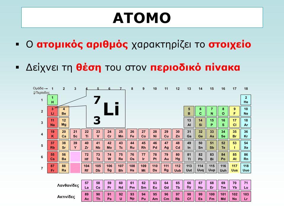ΑΤΟΜΟ  Ο ατομικός αριθμός χαρακτηρίζει το στοιχείο  Δείχνει τη θέση του στον περιοδικό πίνακα Li 7373