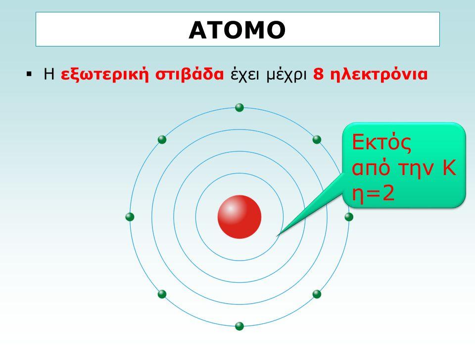 ΑΤΟΜΟ  Η εξωτερική στιβάδα έχει μέχρι 8 ηλεκτρόνια Εκτός από την Κ η=2