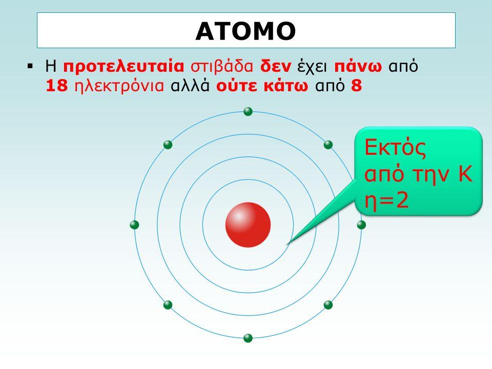 ΑΤΟΜΟ  Η προτελευταία στιβάδα δεν έχει πάνω από 18 ηλεκτρόνια αλλά ούτε κάτω από 8 Εκτός από την Κ η=2