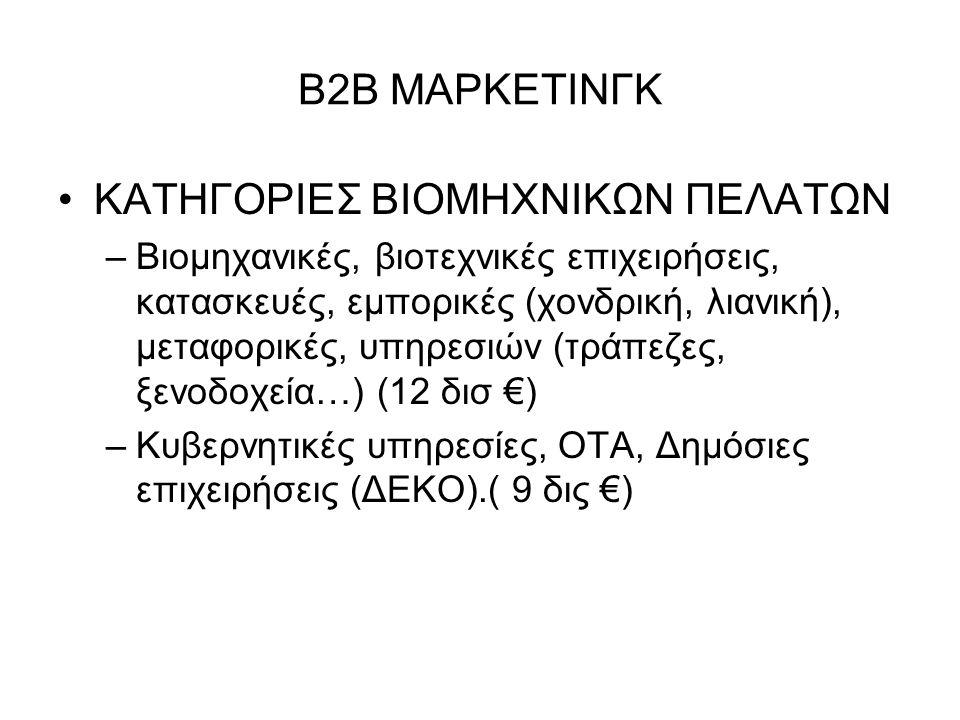Β2Β ΜΑΡΚΕΤΙΝΓΚ ΚΑΤΗΓΟΡΙΕΣ ΒΙΟΜΗΧΝΙΚΩΝ ΠΕΛΑΤΩΝ –Βιομηχανικές, βιοτεχνικές επιχειρήσεις, κατασκευές, εμπορικές (χονδρική, λιανική), μεταφορικές, υπηρεσιών (τράπεζες, ξενοδοχεία…) (12 δισ €) –Κυβερνητικές υπηρεσίες, ΟΤΑ, Δημόσιες επιχειρήσεις (ΔΕΚΟ).( 9 δις €)