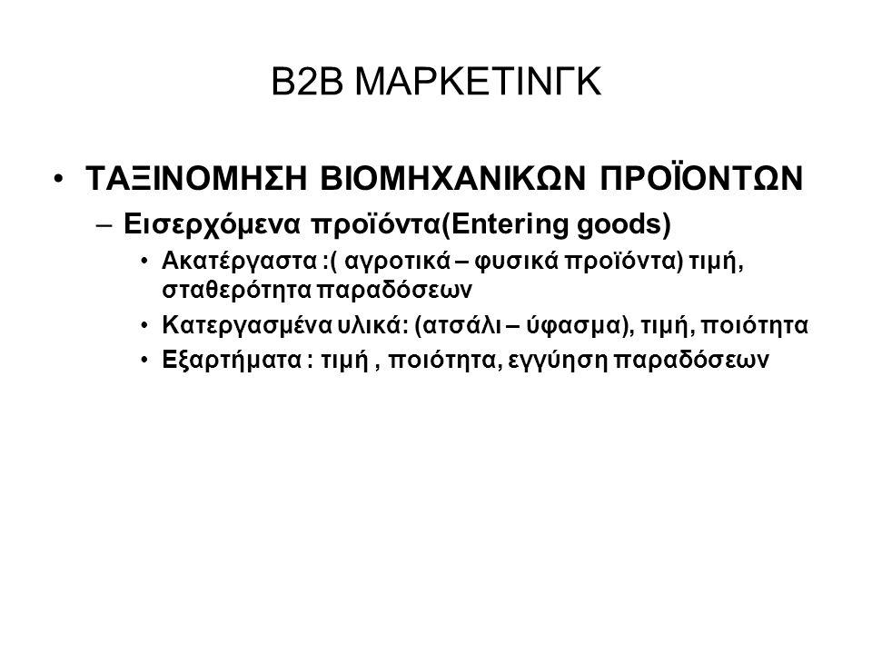 Β2Β ΜΑΡΚΕΤΙΝΓΚ ΤΑΞΙΝΟΜΗΣΗ ΒΙΟΜΗΧΑΝΙΚΩΝ ΠΡΟΪΟΝΤΩΝ –Εισερχόμενα προϊόντα(Entering goods) Ακατέργαστα :( αγροτικά – φυσικά προϊόντα) τιμή, σταθερότητα παραδόσεων Κατεργασμένα υλικά: (ατσάλι – ύφασμα), τιμή, ποιότητα Εξαρτήματα : τιμή, ποιότητα, εγγύηση παραδόσεων