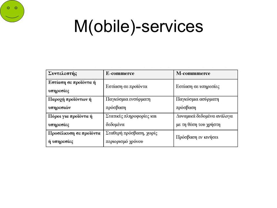 M(obile)-services
