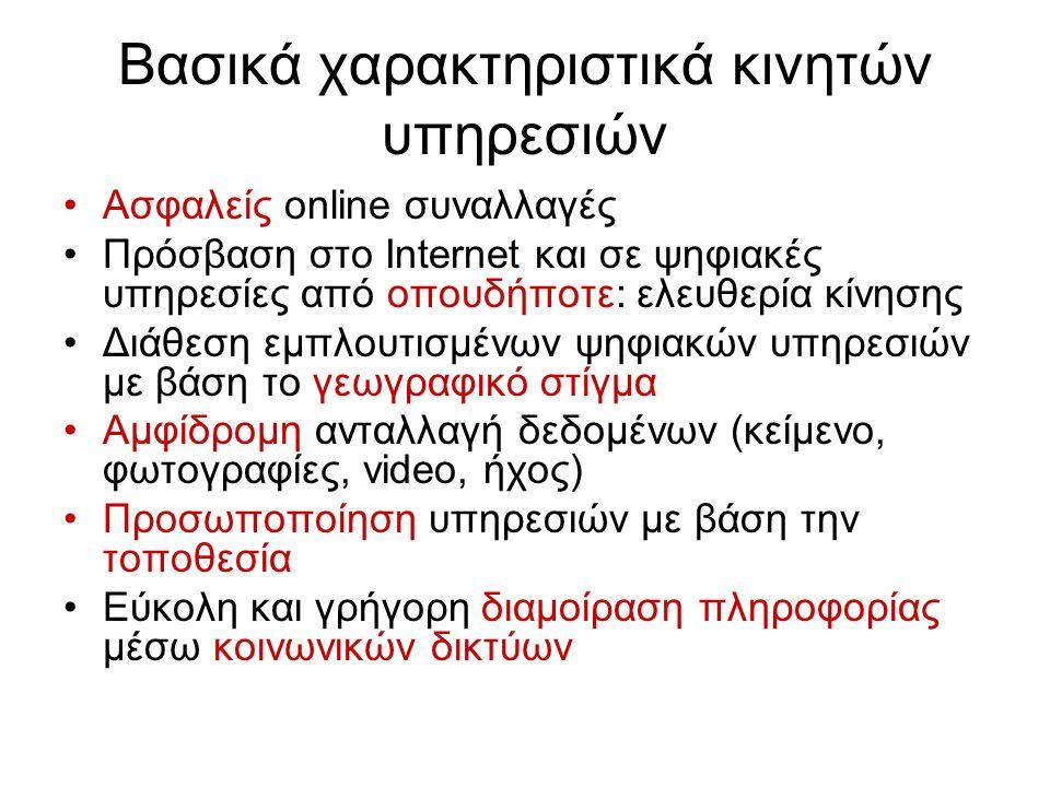 Βασικά χαρακτηριστικά κινητών υπηρεσιών Ασφαλείς online συναλλαγές Πρόσβαση στο Internet και σε ψηφιακές υπηρεσίες από οπουδήποτε: ελευθερία κίνησης Διάθεση εμπλουτισμένων ψηφιακών υπηρεσιών με βάση το γεωγραφικό στίγμα Αμφίδρομη ανταλλαγή δεδομένων (κείμενο, φωτογραφίες, video, ήχος) Προσωποποίηση υπηρεσιών με βάση την τοποθεσία Εύκολη και γρήγορη διαμοίραση πληροφορίας μέσω κοινωνικών δικτύων