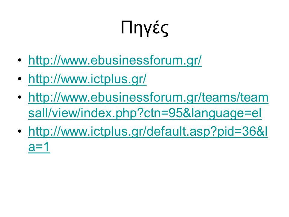 Πηγές http://www.ebusinessforum.gr/ http://www.ictplus.gr/ http://www.ebusinessforum.gr/teams/team sall/view/index.php ctn=95&language=elhttp://www.ebusinessforum.gr/teams/team sall/view/index.php ctn=95&language=el http://www.ictplus.gr/default.asp pid=36&l a=1http://www.ictplus.gr/default.asp pid=36&l a=1