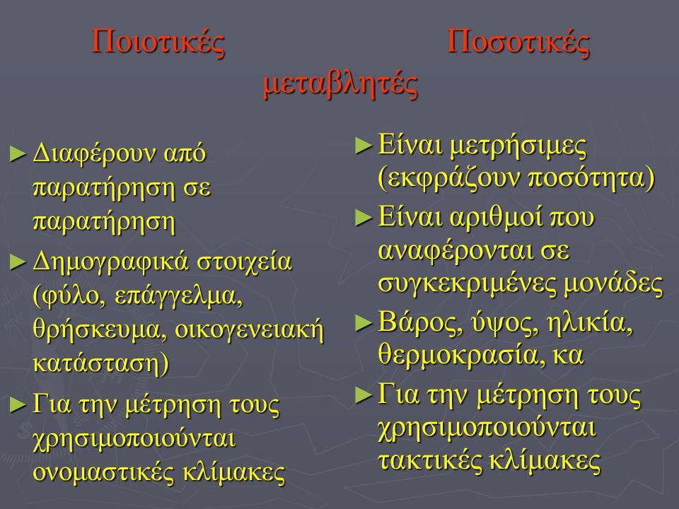 Ποιοτικές Ποσοτικές μεταβλητές ► Διαφέρουν από παρατήρηση σε παρατήρηση ► Δημογραφικά στοιχεία (φύλο, επάγγελμα, θρήσκευμα, οικογενειακή κατάσταση) ► Για την μέτρηση τους χρησιμοποιούνται ονομαστικές κλίμακες ► Είναι μετρήσιμες (εκφράζουν ποσότητα) ► Είναι αριθμοί που αναφέρονται σε συγκεκριμένες μονάδες ► Βάρος, ύψος, ηλικία, θερμοκρασία, κα ► Για την μέτρηση τους χρησιμοποιούνται τακτικές κλίμακες