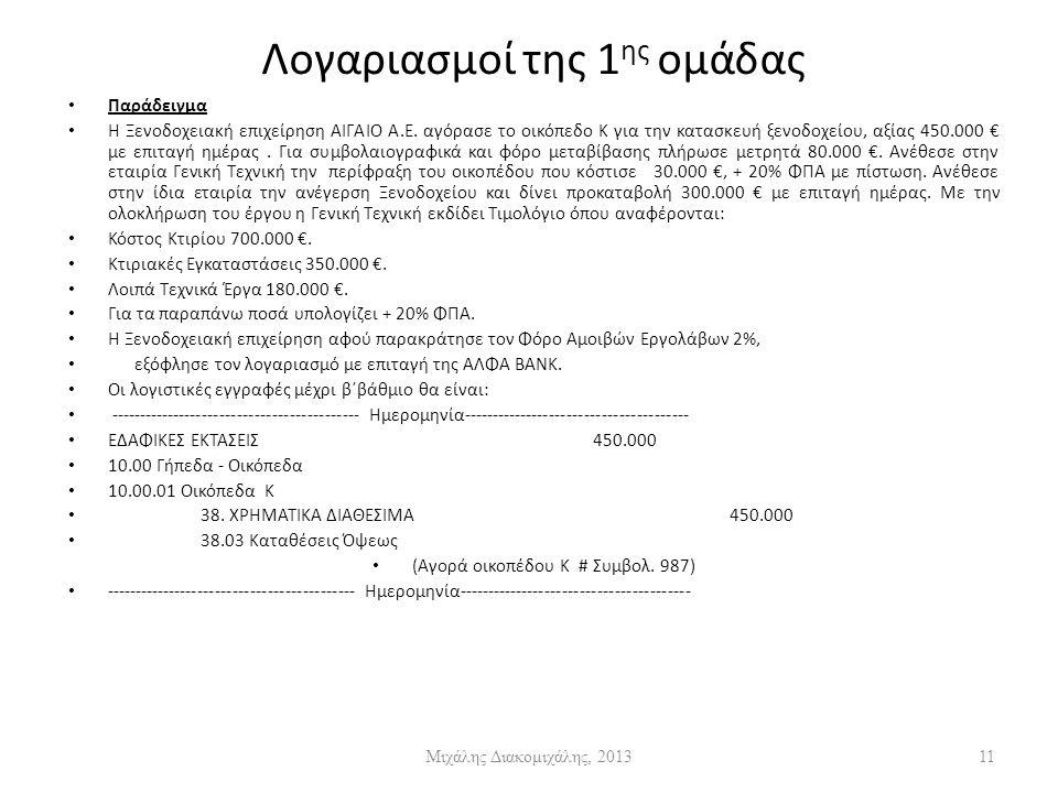 Λογαριασμοί της 1 ης ομάδας Παράδειγμα H Ξενοδοχειακή επιχείρηση ΑΙΓΑΙΟ Α.Ε.