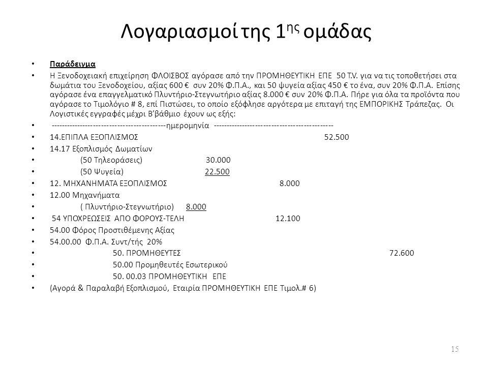 Λογαριασμοί της 1 ης ομάδας Παράδειγμα Η Ξενοδοχειακή επιχείρηση ΦΛΟΙΣΒΟΣ αγόρασε από την ΠΡΟΜΗΘΕΥΤΙΚΗ ΕΠΕ 50 Τ.V.