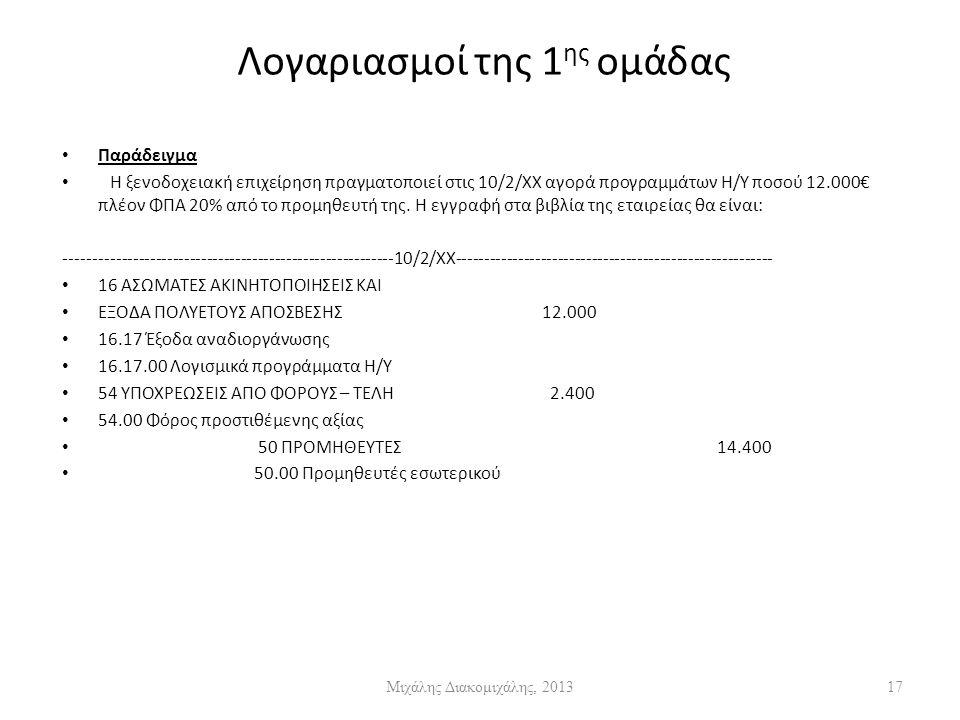 Λογαριασμοί της 1 ης ομάδας Παράδειγμα Η ξενοδοχειακή επιχείρηση πραγματοποιεί στις 10/2/ΧΧ αγορά προγραμμάτων Η/Υ ποσού 12.000€ πλέον ΦΠΑ 20% από το προμηθευτή της.