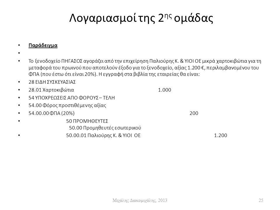 Λογαριασμοί της 2 ης ομάδας Παράδειγμα Το ξενοδοχείο ΠΗΓΑΣΟΣ αγοράζει από την επιχείρηση Παλιούρης Κ.