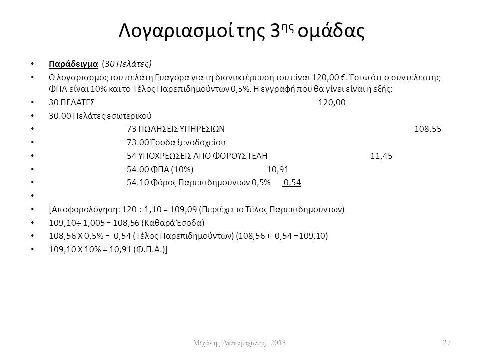 Λογαριασμοί της 3 ης ομάδας Παράδειγμα (30 Πελάτες) Ο λογαριασμός του πελάτη Ευαγόρα για τη διανυκτέρευσή του είναι 120,00 €.