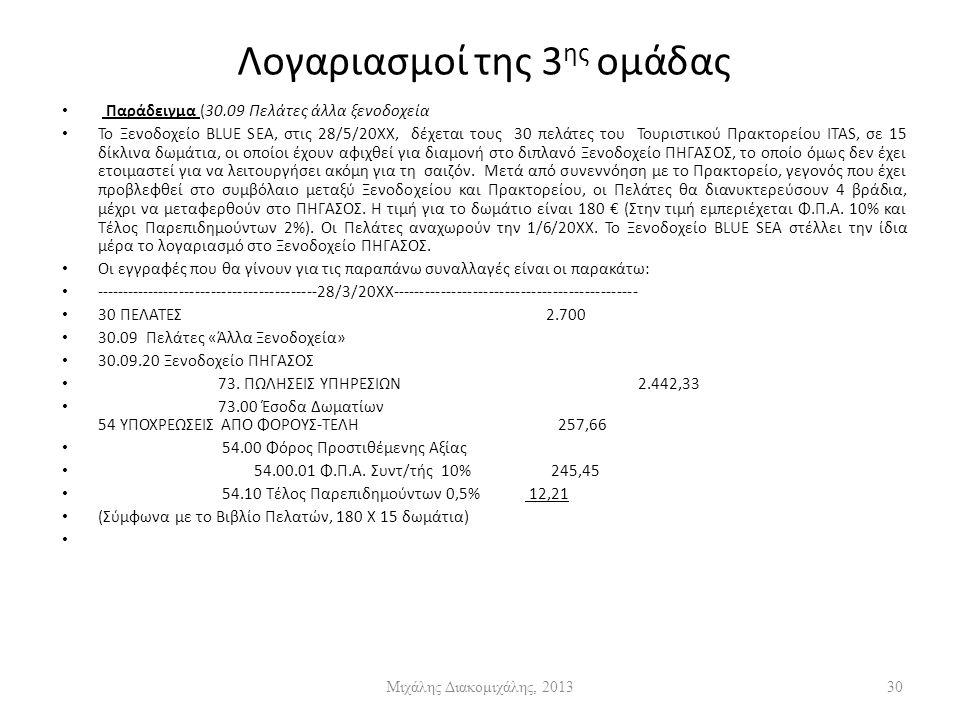 Λογαριασμοί της 3 ης ομάδας Παράδειγμα (30.09 Πελάτες άλλα ξενοδοχεία Το Ξενοδοχείο BLUE SEA, στις 28/5/20ΧΧ, δέχεται τους 30 πελάτες του Τουριστικού Πρακτορείου ITAS, σε 15 δίκλινα δωμάτια, οι οποίοι έχουν αφιχθεί για διαμονή στο διπλανό Ξενοδοχείο ΠΗΓΑΣΟΣ, το οποίο όμως δεν έχει ετοιμαστεί για να λειτουργήσει ακόμη για τη σαιζόν.
