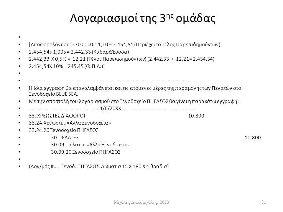 Λογαριασμοί της 3 ης ομάδας [Αποφορολόγηση: 2700.000  1,10 = 2.454,54 (Περιέχει το Τέλος Παρεπιδημούντων) 2.454,54  1,005 = 2.442,33 (Καθαρά Έσοδα) 2.442,33 X 0,5% = 12,21 (Τέλος Παρεπιδημούντων) (2.442,33 + 12,21= 2.454,54) 2.454,54Χ 10% = 245,45 (Φ.Π.Α.)] ---------------------------------------------------------------------------------------------- Η ίδια εγγραφή θα επαναλαμβάνεται και τις επόμενες μέρες της παραμονής των Πελατών στο Ξενοδοχείο BLUE SEA.