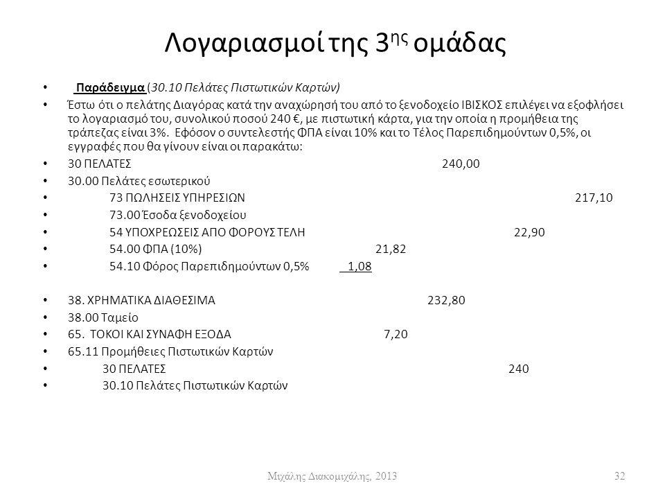 Λογαριασμοί της 3 ης ομάδας Παράδειγμα (30.10 Πελάτες Πιστωτικών Καρτών) Έστω ότι ο πελάτης Διαγόρας κατά την αναχώρησή του από το ξενοδοχείο ΙΒΙΣΚΟΣ επιλέγει να εξοφλήσει το λογαριασμό του, συνολικού ποσού 240 €, με πιστωτική κάρτα, για την οποία η προμήθεια της τράπεζας είναι 3%.